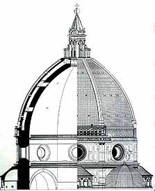 Filippo Brunelleschi - Dome of Florence Cathedral
